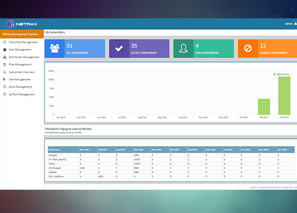 Enterprise Application/Dashboard